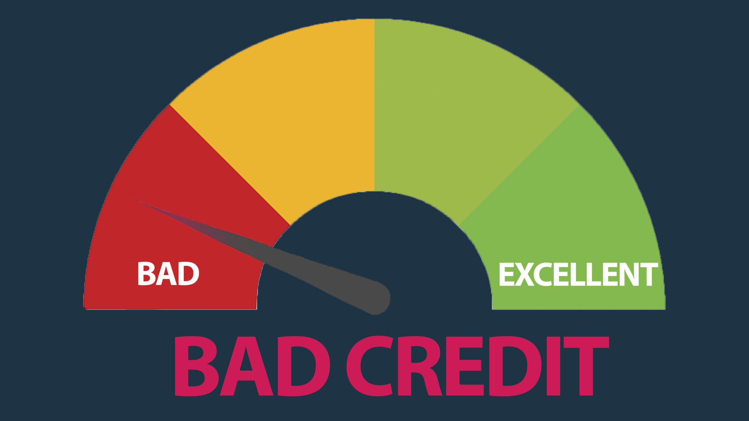 bad credit loans direct lenders only