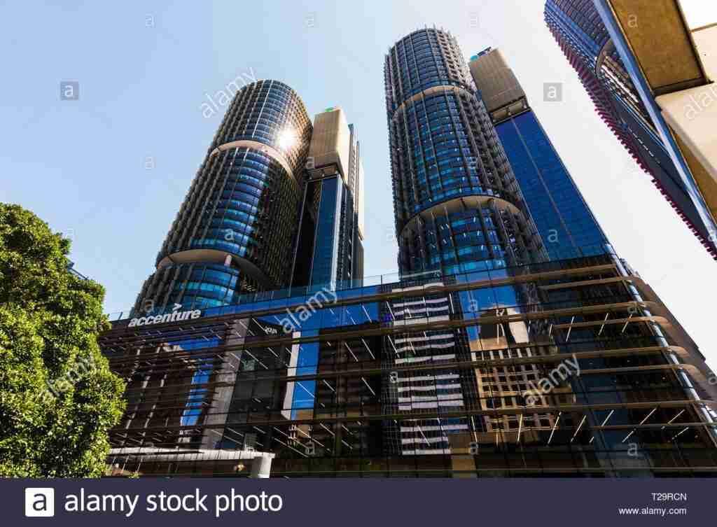 Guarantor Loans Companies